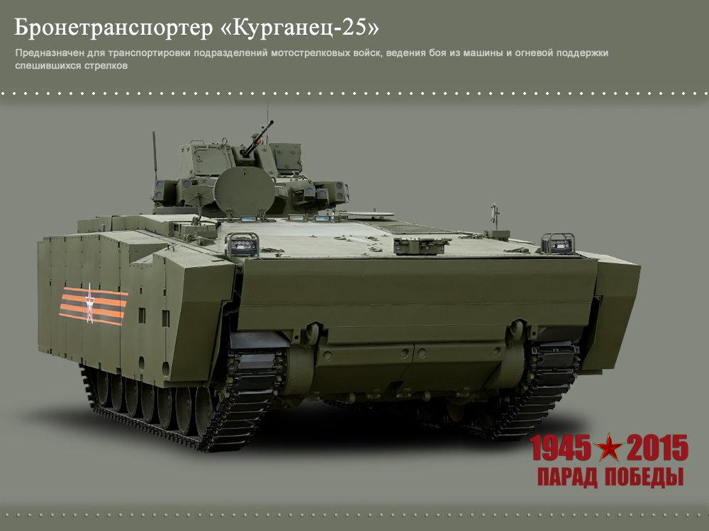 Nové vymoženosti ruské armády mohou změnit poměr sil ve světě - anotační obrázek